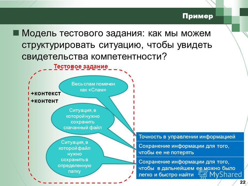 Пример Модель тестового задания: как мы можем структурировать ситуацию, чтобы увидеть свидетельства компетентности? 22 Точность в управлении информацией Сохранение информации для того, чтобы ее не потерять Сохранение информации для того, чтобы в даль
