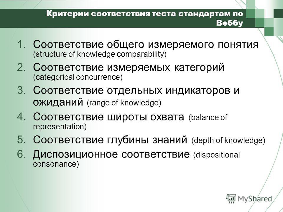 Критерии соответствия теста стандартам по Веббу 1.Соответствие общего измеряемого понятия (structure of knowledge comparability) 2.Соответствие измеряемых категорий (categorical concurrence) 3.Соответствие отдельных индикаторов и ожиданий (range of k