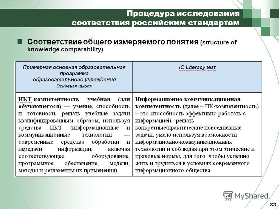 Процедура исследования соответствия российским стандартам Соответствие общего измеряемого понятия (structure of knowledge comparability) 33