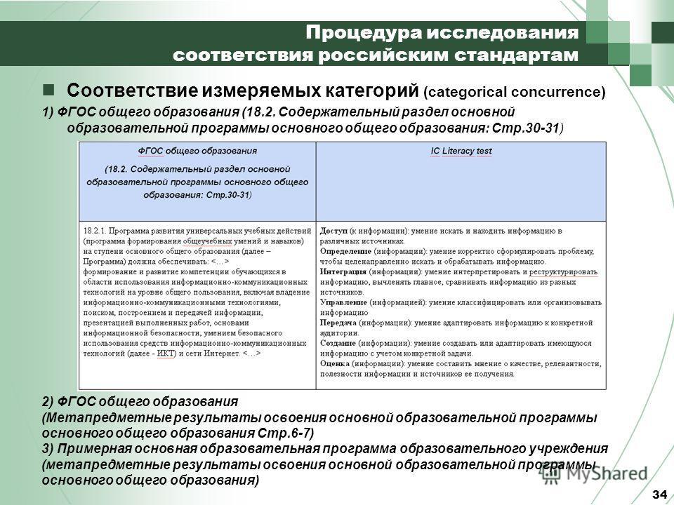 Процедура исследования соответствия российским стандартам Соответствие измеряемых категорий (categorical concurrence) 1) ФГОС общего образования (18.2. Содержательный раздел основной образовательной программы основного общего образования: Стр.30-31)