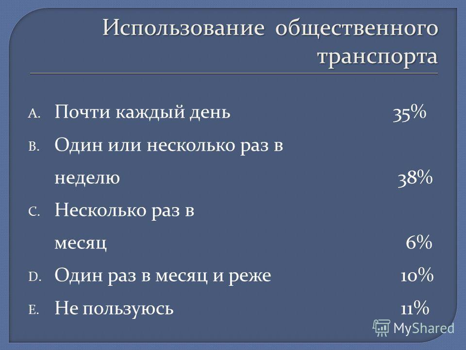 Использование общественного транспорта A. Почти каждый день 35% B. Один или несколько раз в неделю 38% C. Несколько раз в месяц 6% D. Один раз в месяц и реже 10% E. Не пользуюсь11%