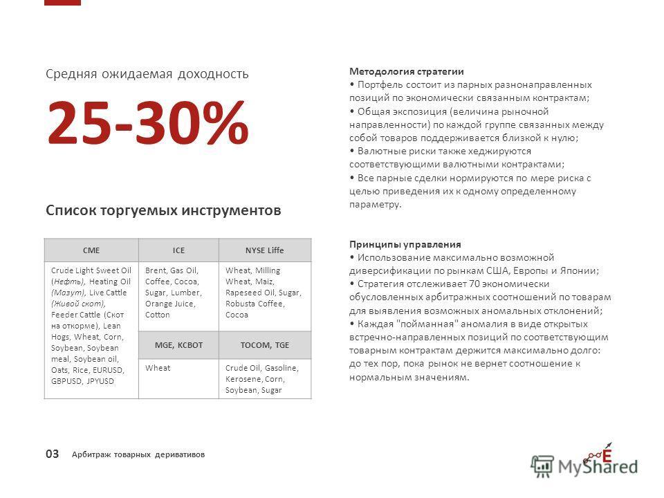 Методология стратегии Портфель состоит из парных разнонаправленных позиций по экономически связанным контрактам; Общая экспозиция (величина рыночной направленности) по каждой группе связанных между собой товаров поддерживается близкой к нулю; Валютны