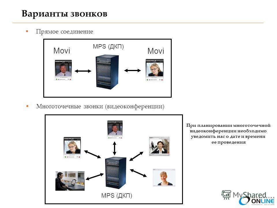 Варианты звонков Прямое соединение Многоточечные звонки (видеоконференции) MPS (ДКП) Movi MPS (ДКП) При планировании многоточечной видеоконференции необходимо уведомить нас о дате и времени ее проведения