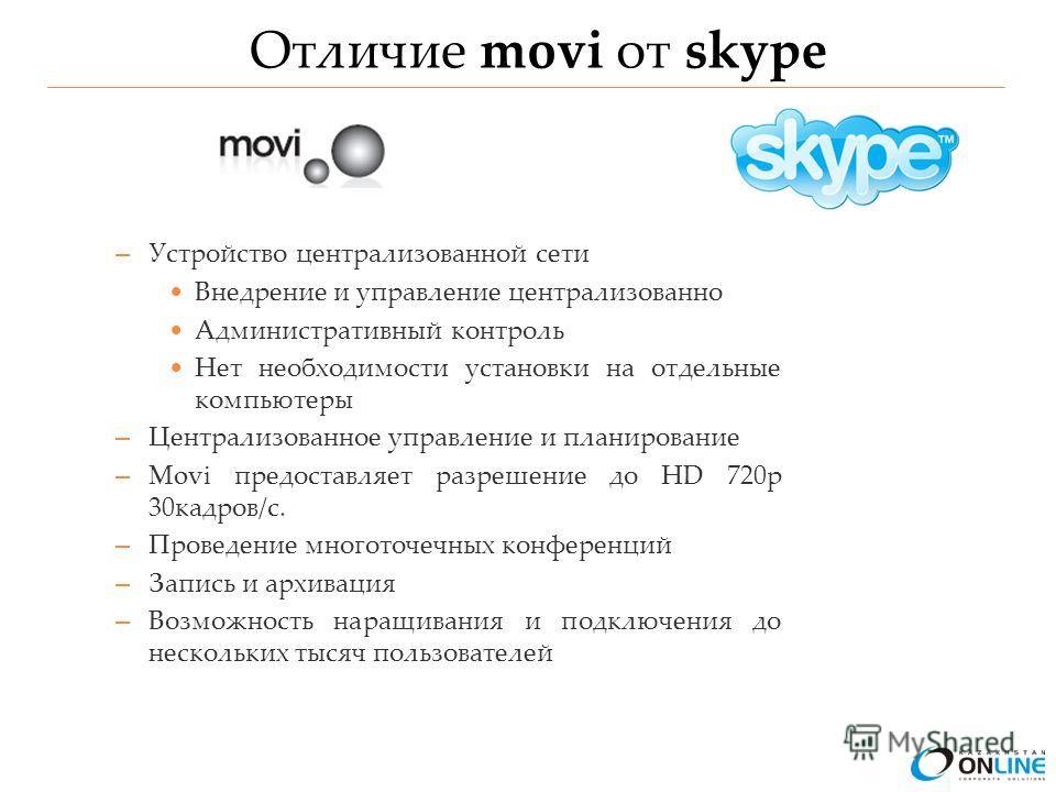 Отличие movi от skype – Устройство централизованной сети Внедрение и управление централизованно Административный контроль Нет необходимости установки на отдельные компьютеры – Централизованное управление и планирование – Movi предоставляет разрешение