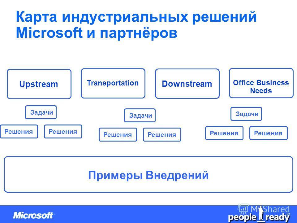 CONFIDENTIAL 1212 Карта индустриальных решений Microsoft и партнёров Upstream Transportation Downstream Office Business Needs Задачи Решения Задачи Решения Задачи Решения Примеры Внедрений