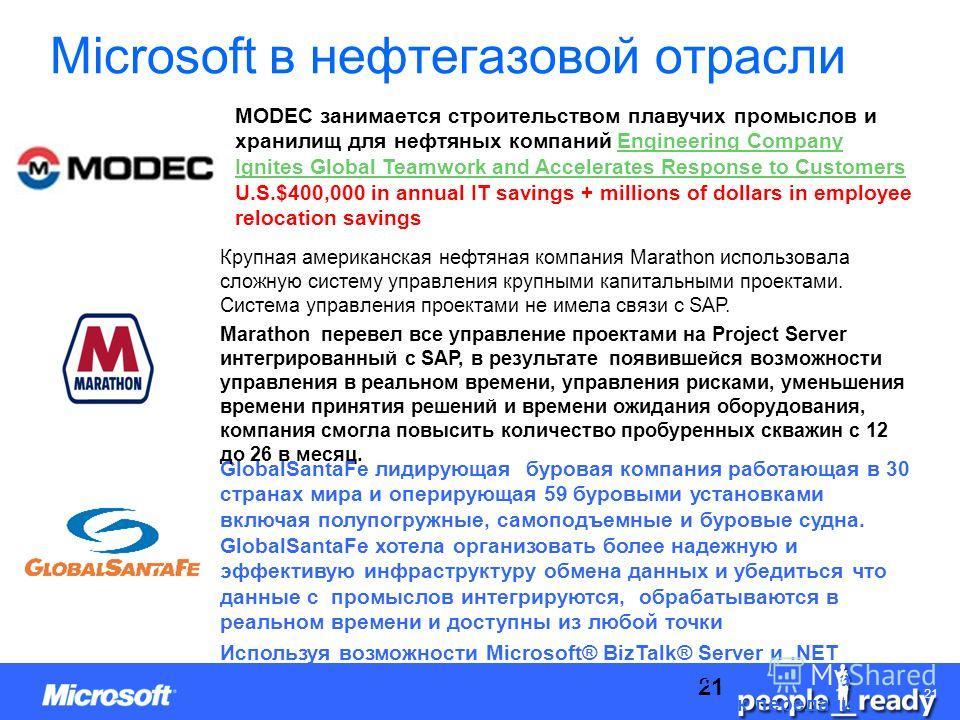 CONFIDENTIAL 2121 Microsoft в нефтегазовой отрасли MODEC занимается строительством плавучих промыслов и хранилищ для нефтяных компаний Engineering Company Ignites Global Teamwork and Accelerates Response to Customers U.S.$400,000 in annual IT savings
