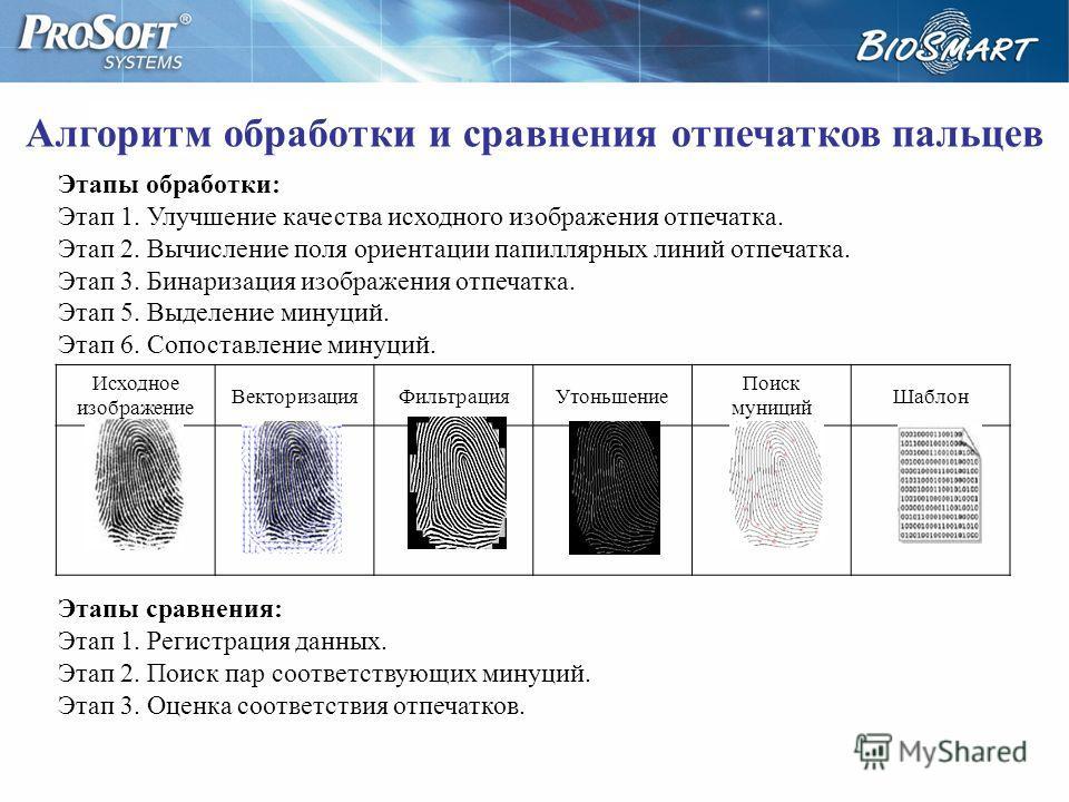Алгоритм обработки и сравнения отпечатков пальцев Этапы обработки: Этап 1. Улучшение качества исходного изображения отпечатка. Этап 2. Вычисление поля ориентации папиллярных линий отпечатка. Этап 3. Бинаризация изображения отпечатка. Этап 5. Выделени