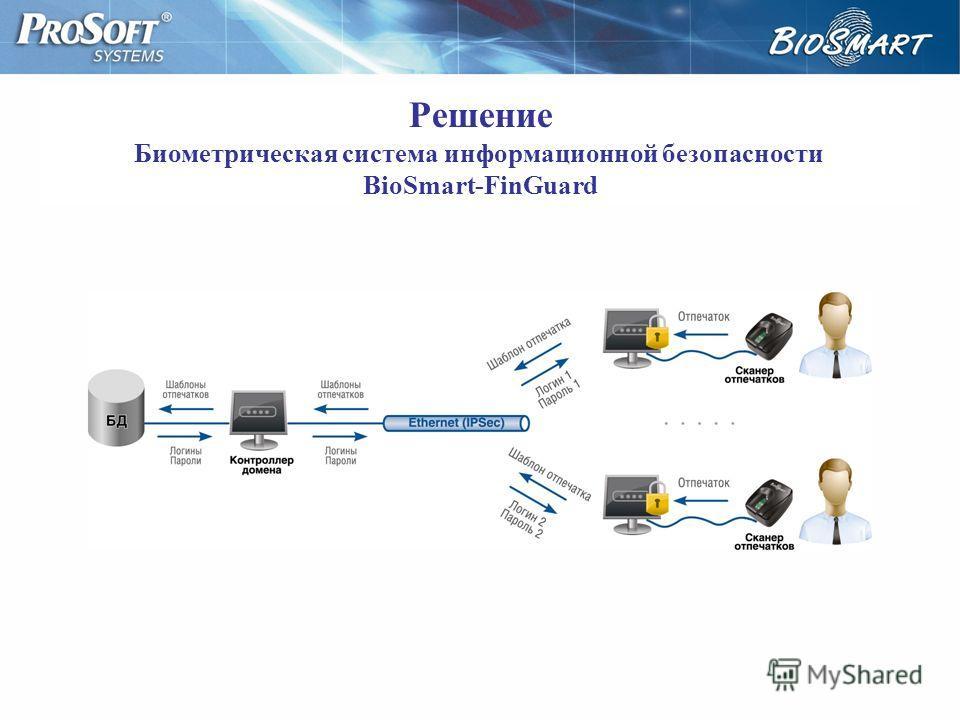 Решение Биометрическая система информационной безопасности BioSmart-FinGuard