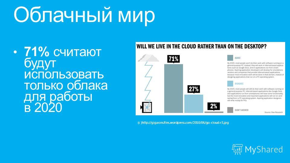 (с )http://gigaom.files.wordpress.com/2010/06/go-cloud-r3.jpg