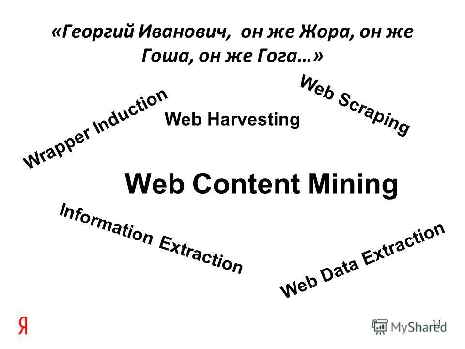 «Георгий Иванович, он же Жора, он же Гоша, он же Гога…» 14 Web Harvesting Web Scraping Web Data Extraction Information Extraction Web Content Mining Wrapper Induction