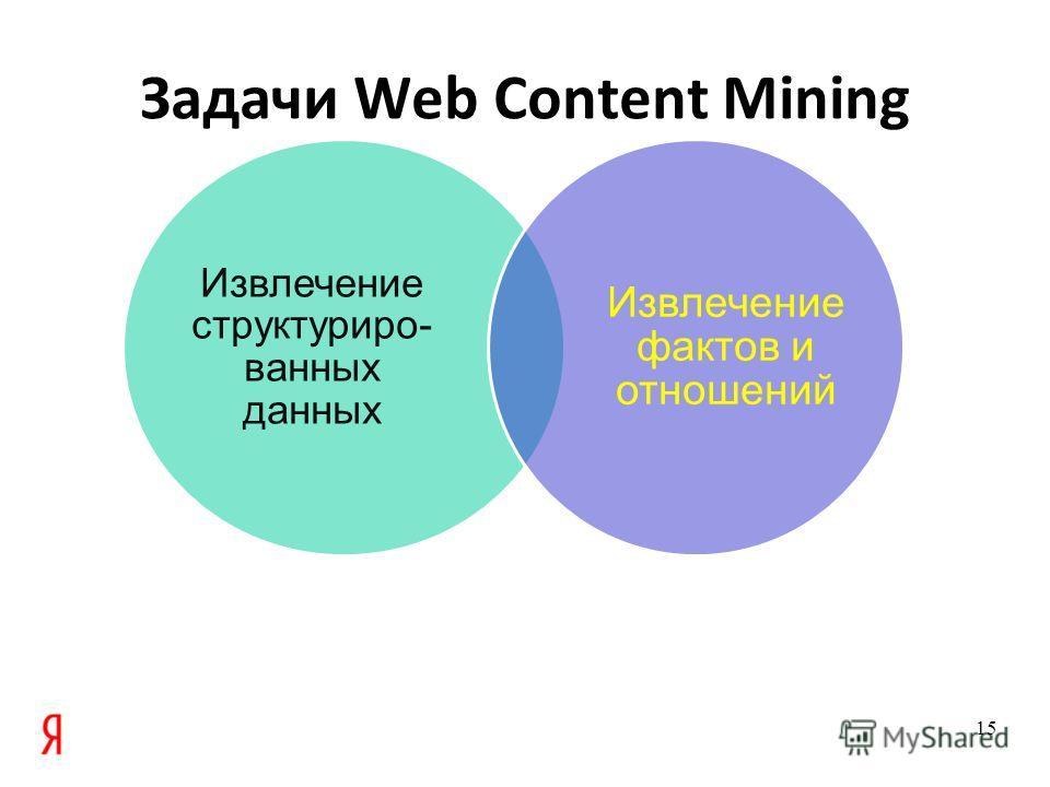 Задачи Web Content Mining 15 Извлечение структуриро- ванных данных Извлечение фактов и отношений