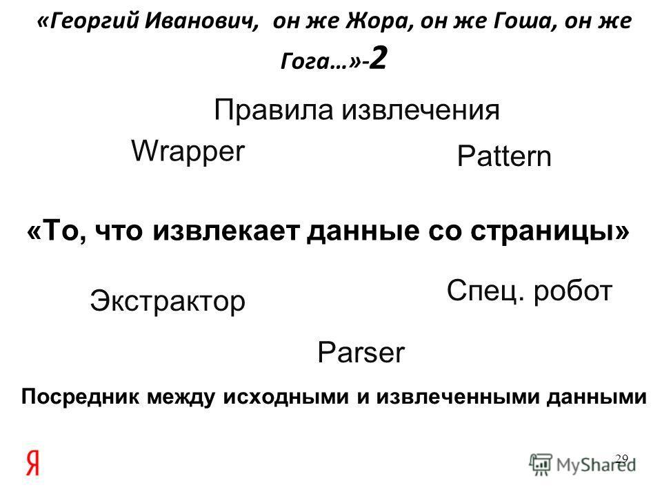 «Георгий Иванович, он же Жора, он же Гоша, он же Гога…»- 2 «То, что извлекает данные со страницы» 29 Wrapper Правила извлечения Parser Pattern Спец. робот Экстрактор Посредник между исходными и извлеченными данными