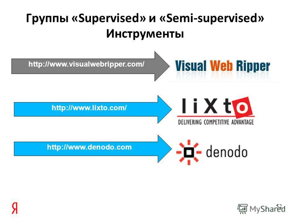 Группы «Supervised» и «Semi-supervised» Инструменты 52 http://www.visualwebripper.com/ http://www.lixto.com/ http://www.denodo.com
