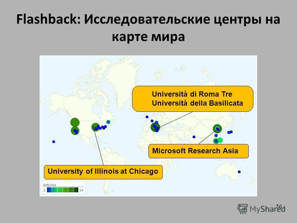 Flashback: Исследовательские центры на карте мира 56 University of Illinois at Chicago Università di Roma Tre Università della Basilicata Microsoft Research Asia