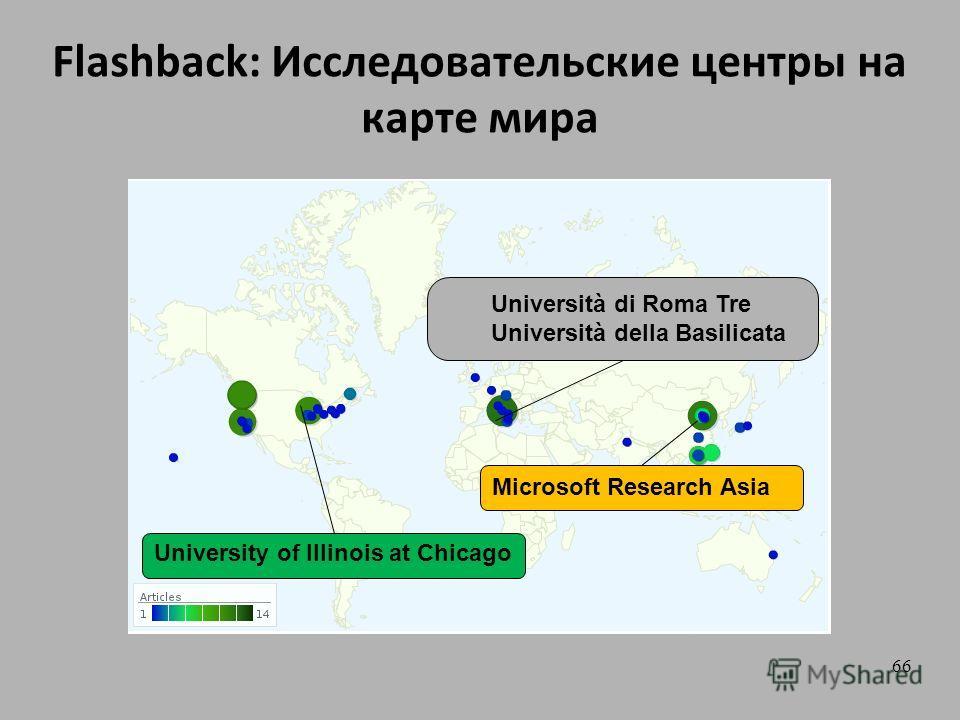 Flashback: Исследовательские центры на карте мира 66 University of Illinois at Chicago Università di Roma Tre Università della Basilicata Microsoft Research Asia