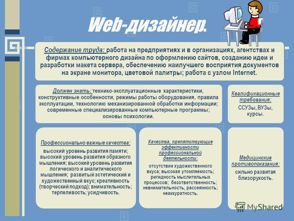 Web-дизайнер. Содержание труда: работа на предприятиях и в организациях, агентствах и фирмах компьютерного дизайна по оформлению сайтов, созданию идеи и разработки макета сервера, обеспечению наилучшего восприятия документов на экране монитора, цвето