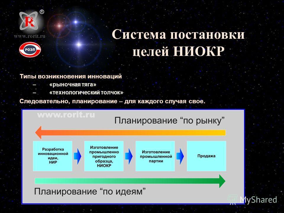 Система постановки целей НИОКР Типы возникновения инноваций –«рыночная тяга» –«технологический толчок» Следовательно, планирование – для каждого случая свое. www.rorit.ru