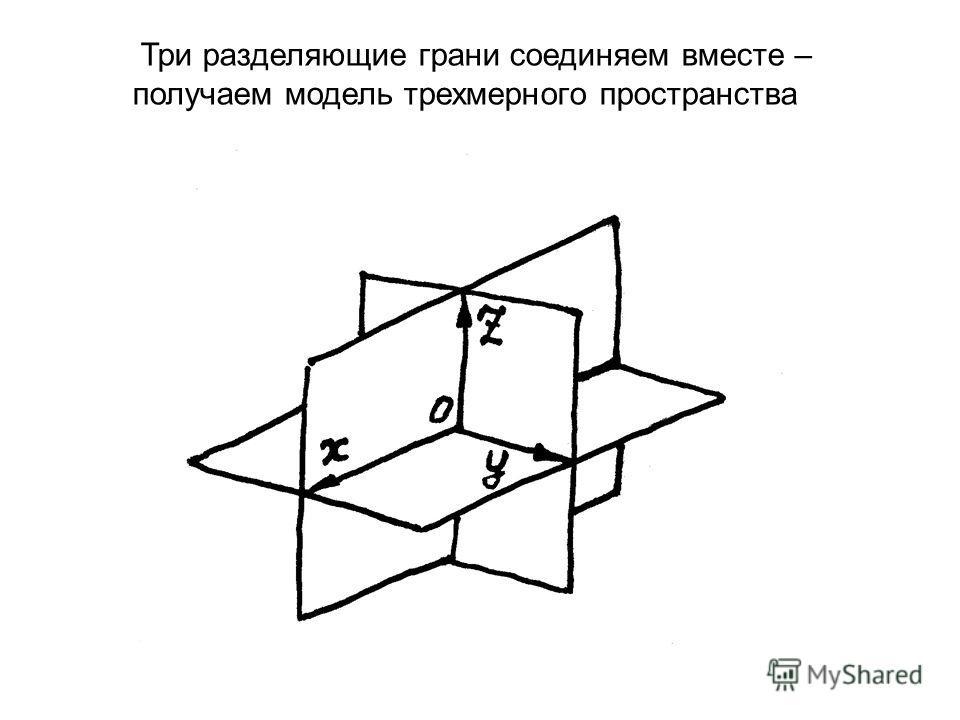 Три разделяющие грани соединяем вместе – получаем модель трехмерного пространства
