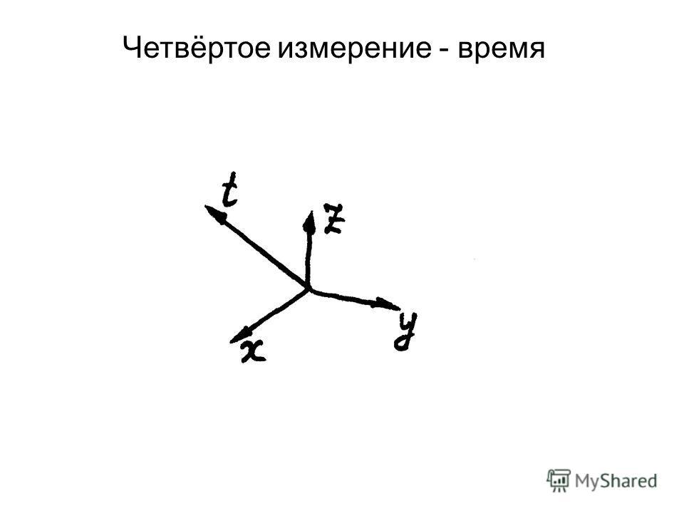 Четвёртое измерение - время