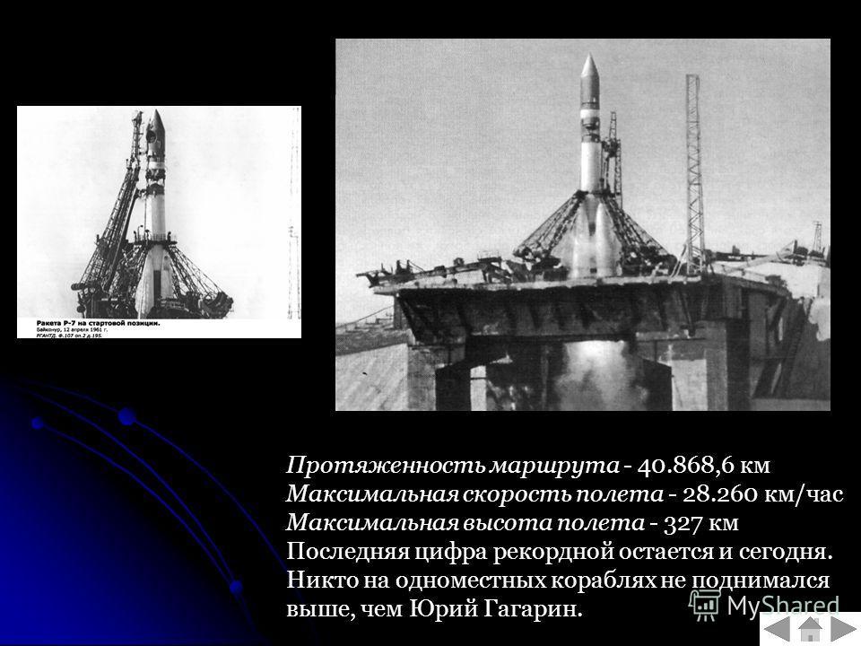 Протяженность маршрута - 40.868,6 км Максимальная скорость полета - 28.260 км/час Максимальная высота полета - 327 км Последняя цифра рекордной остается и сегодня. Никто на одноместных кораблях не поднимался выше, чем Юрий Гагарин.