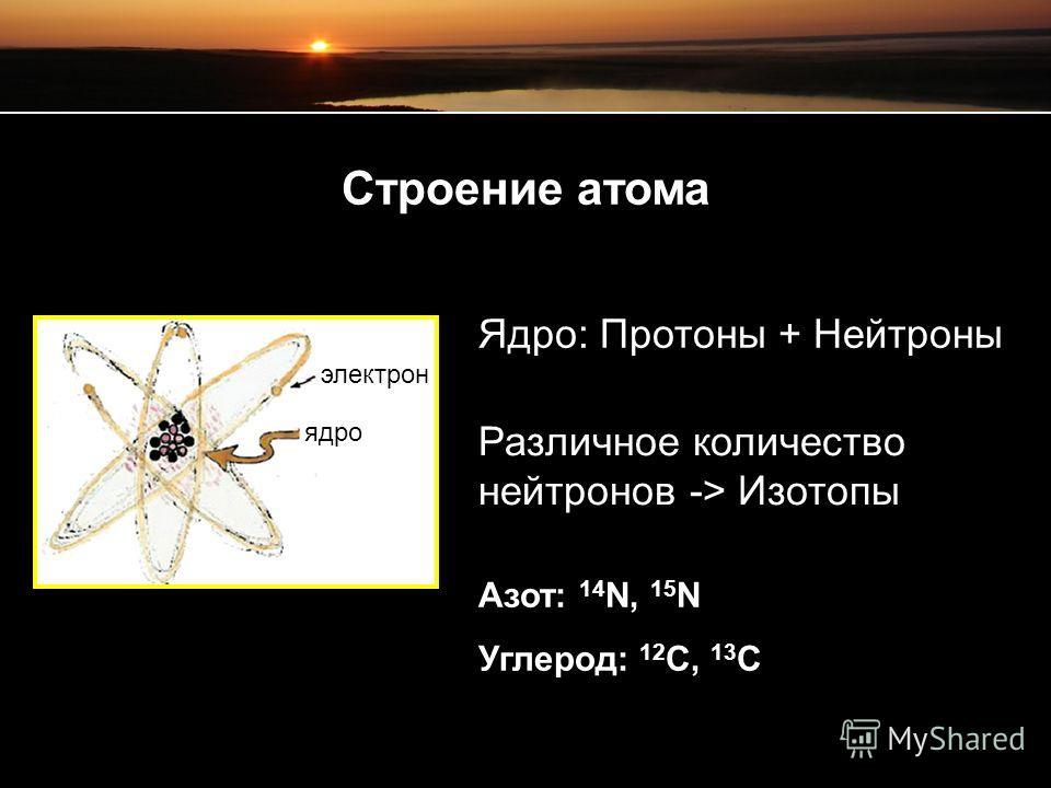 электрон ядро изотопы Строение атома Ядро: Протоны + Нейтроны Различное количество нейтронов -> Изотопы Азот: 14 N, 15 N Углерод: 12 С, 13 С