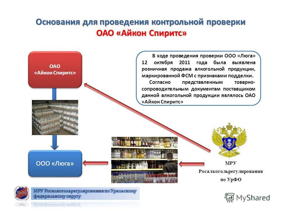 Основания для проведения контрольной проверки ОАО «Айкон Спиритс» В ходе проведения проверки ООО «Люга» 12 октября 2011 года была выявлена розничная продажа алкогольной продукции, маркированной ФСМ с признаками подделки. Согласно представленным товар
