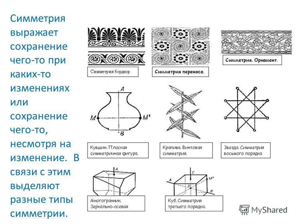Симметрия выражает сохранение чего-то при каких-то изменениях или сохранение чего-то, несмотря на изменение. В связи с этим выделяют разные типы симметрии.