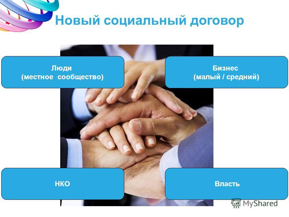 Новый социальный договор Власть Бизнес (малый / средний) НКО Люди (местное сообщество)