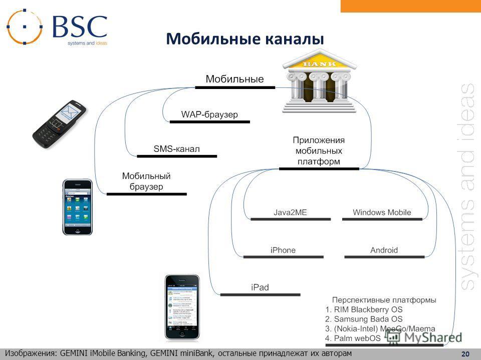 zápatí Мобильные каналы 20 Изображения: GEMINI iMobile Banking, GEMINI miniBank, остальные принадлежат их авторам
