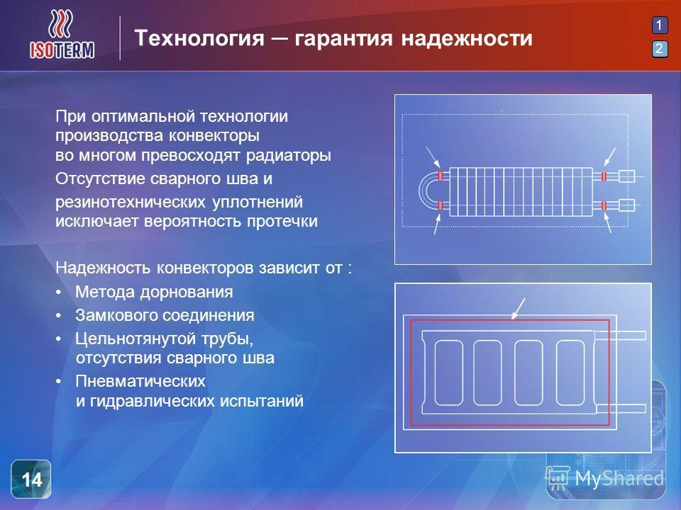 2 1 2 14 Технология гарантия надежности При оптимальной технологии производства конвекторы во многом превосходят радиаторы Отсутствие сварного шва и резинотехнических уплотнений исключает вероятность протечки Надежность конвекторов зависит от : Метод