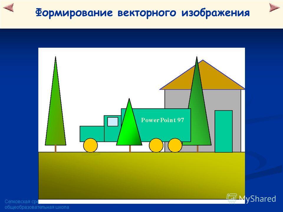 Селковская средняя общеобразовательная школа Формирование векторного изображения