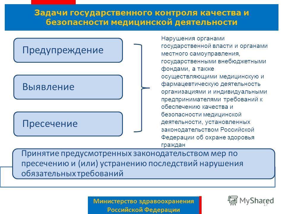 Задачи государственного контроля качества и безопасности медицинской деятельности Министерство здравоохранения Российской Федерации 17 ПредупреждениеВыявлениеПресечение Принятие предусмотренных законодательством мер по пресечению и (или) устранению п