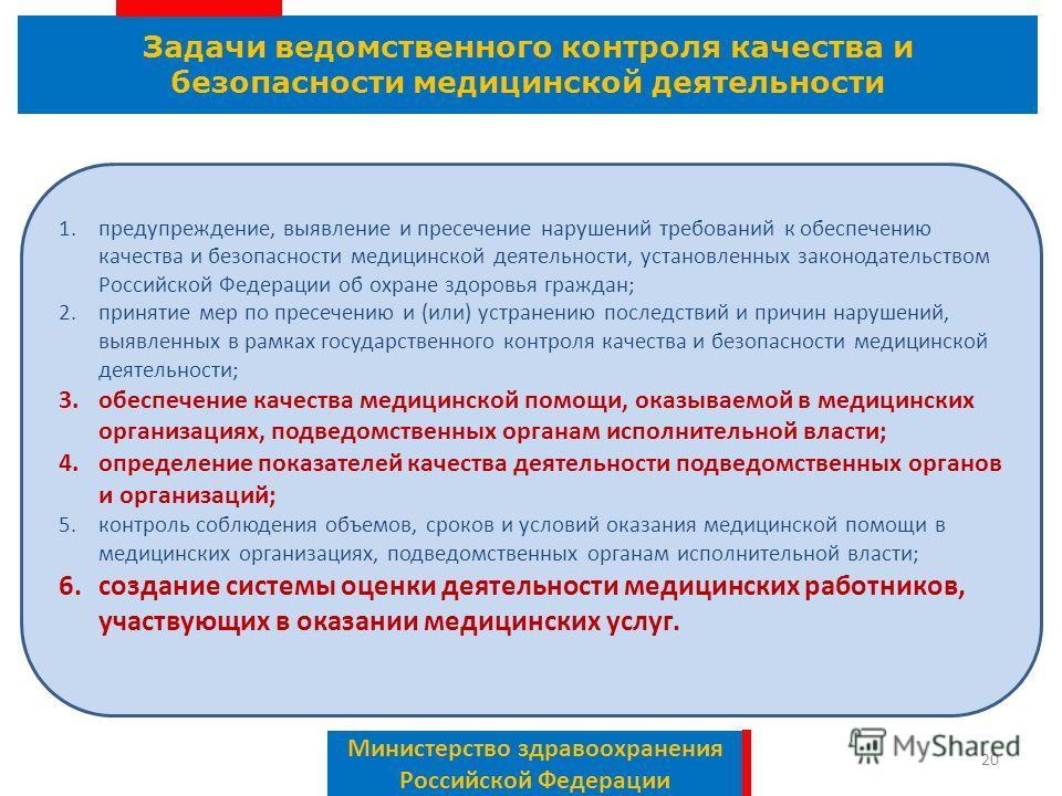 Задачи ведомственного контроля качества и безопасности медицинской деятельности Министерство здравоохранения Российской Федерации 20 1.предупреждение, выявление и пресечение нарушений требований к обеспечению качества и безопасности медицинской деяте