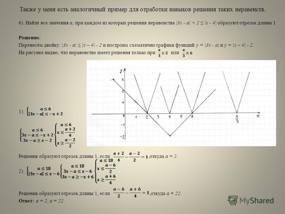 Также у меня есть аналогичный пример для отработки навыков решения таких неравенств. 6). Найти все значения a, при каждом из которых решения неравенства |3x - a| + 2 |x - 4| образуют отрезок длины 1 Решение. Перенесём двойку: |3x - a| |x – 4| - 2 и п