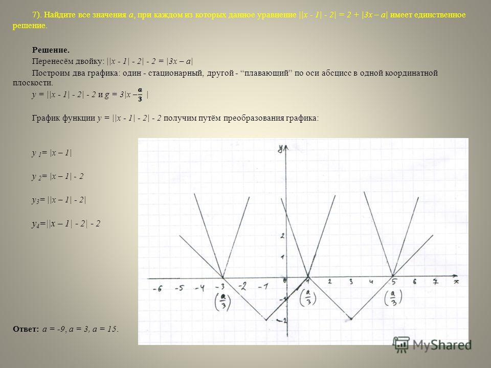 7). Найдите все значения a, при каждом из которых данное уравнение ||x - 1| - 2| = 2 + |3x – a| имеет единственное решение. Решение. Перенесём двойку: ||x - 1| - 2| - 2 = |3x – a| Построим два графика: один - стационарный, другой - плавающий по оси а