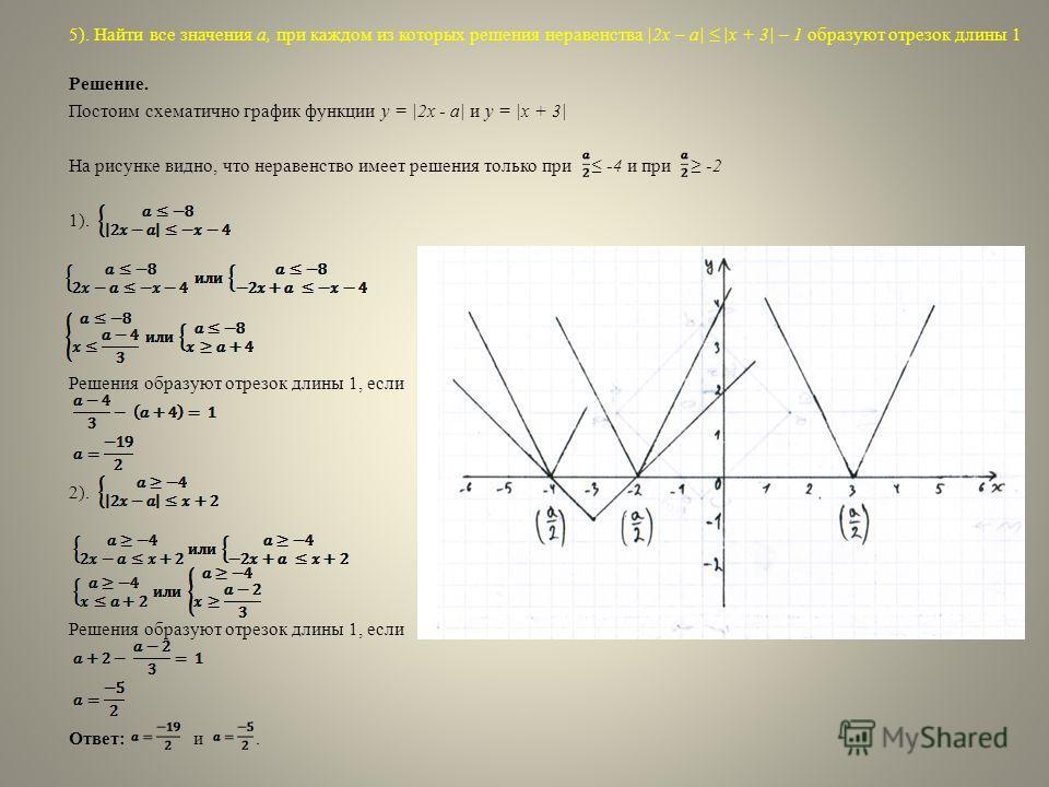 5). Найти все значения a, при каждом из которых решения неравенства |2x – a| |x + 3| – 1 образуют отрезок длины 1 Решение. Постоим схематично график функции y = |2x - a| и y = |x + 3| На рисунке видно, что неравенство имеет решения только при -4 и пр