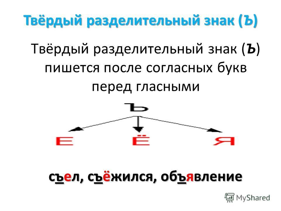 Твёрдый разделительный знак (Ъ) Твёрдый разделительный знак (Ъ) пишется после согласных букв перед гласными съел, съёжился, объявление