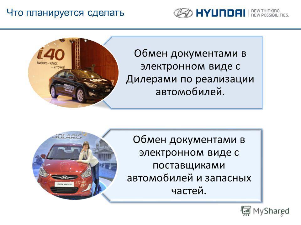 Что планируется сделать Обмен документами в электронном виде с Дилерами по реализации автомобилей. Обмен документами в электронном виде с поставщиками автомобилей и запасных частей. 8
