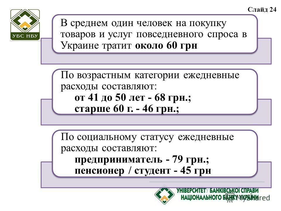В среднем один человек на покупку товаров и услуг повседневного спроса в Украине тратит около 60 грн По возрастным категории ежедневные расходы составляют: от 41 до 50 лет - 68 грн.; старше 60 г. - 46 грн.; По социальному статусу ежедневные расходы с