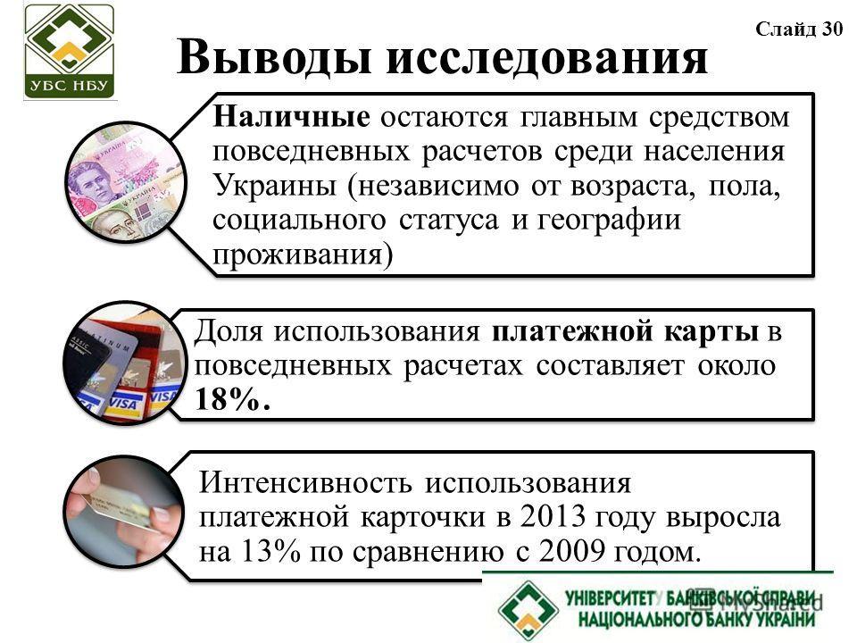 Выводы исследования Наличные остаются главным средством повседневных расчетов среди населения Украины (независимо от возраста, пола, социального статуса и географии проживания) Доля использования платежной карты в повседневных расчетах составляет око