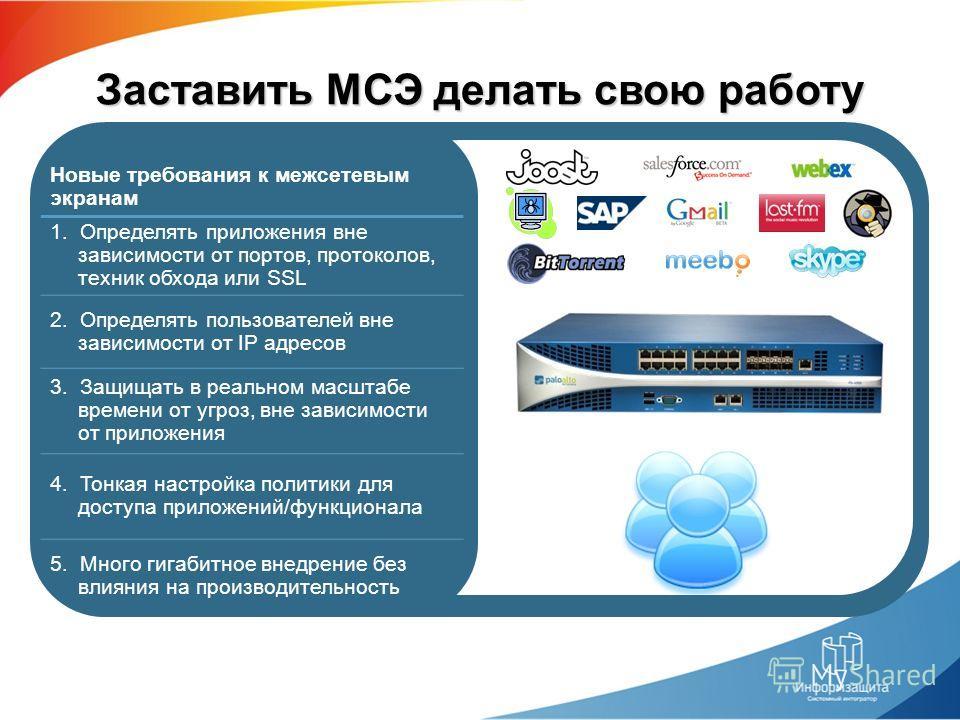 Заставить МСЭ делать свою работу Новые требования к межсетевым экранам 1. Определять приложения вне зависимости от портов, протоколов, техник обхода или SSL 2. Определять пользователей вне зависимости от IP адресов 3. Защищать в реальном масштабе вре