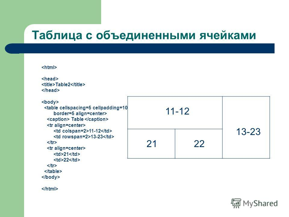 Таблица с объединенными ячейками Table2  Table 11-12 13-23 21 22 11-12 13-23 21 22
