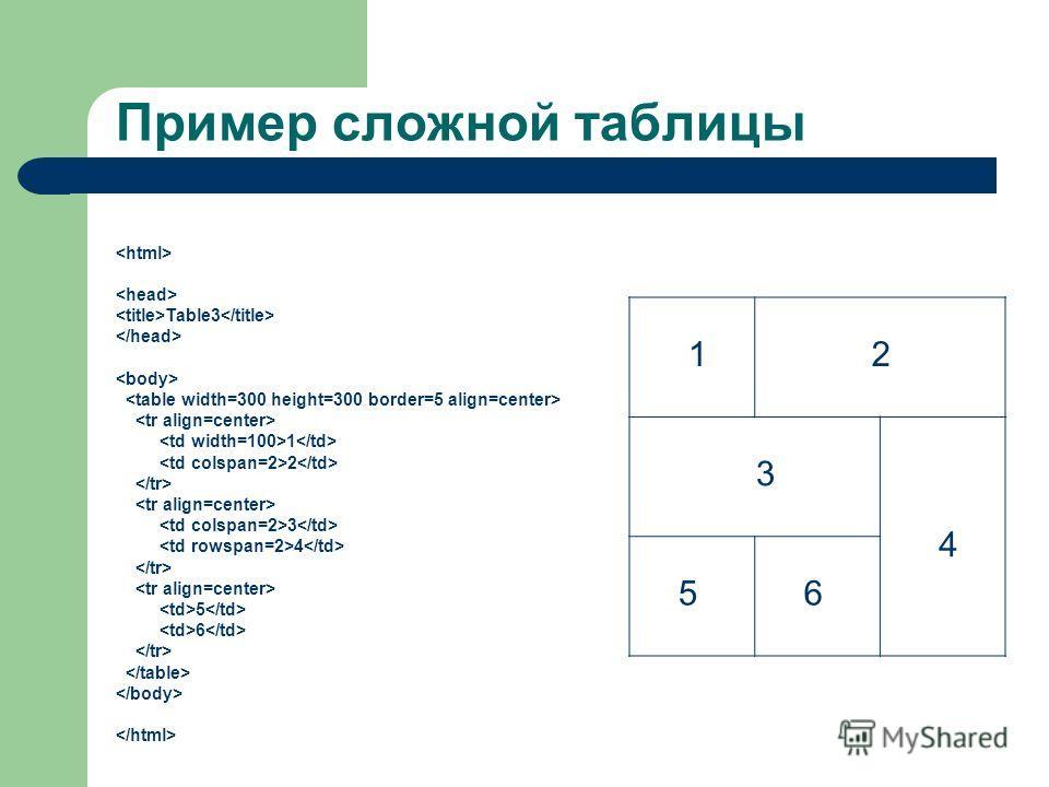 Пример сложной таблицы Table3 1 2 3 4 5 6 1 2 3 4 5 6