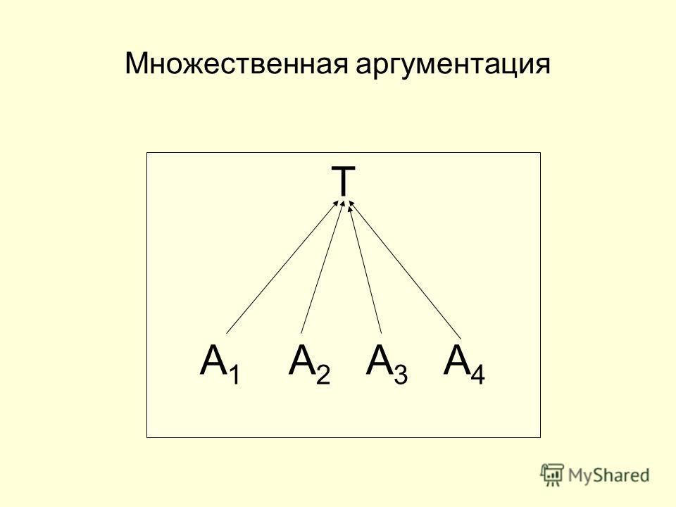 Т А 1 А 2 А 3 А 4