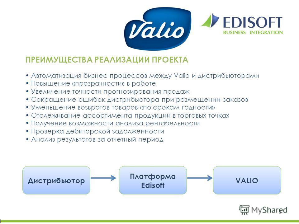 3 ПРЕИМУЩЕСТВА РЕАЛИЗАЦИИ ПРОЕКТА EDI- подключенных поставщиков > Переданных документов (с 11.12.12 по 11.02.13) Дистрибьютор Платформа Edisoft VALIO Автоматизация бизнес-процессов между Valio и дистрибьюторами Повышение «прозрачности» в работе Увели