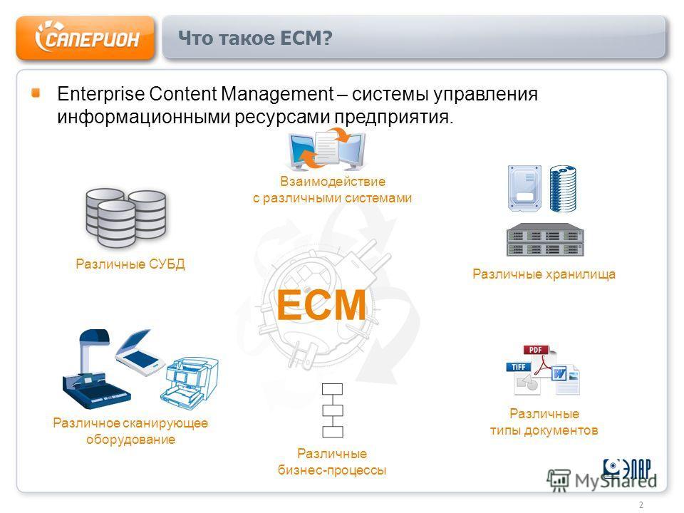 Что такое ECM? Enterprise Content Management – системы управления информационными ресурсами предприятия. 2 Различные СУБД Различное сканирующее оборудование Взаимодействие с различными системами Различные типы документов Различные хранилища Различные