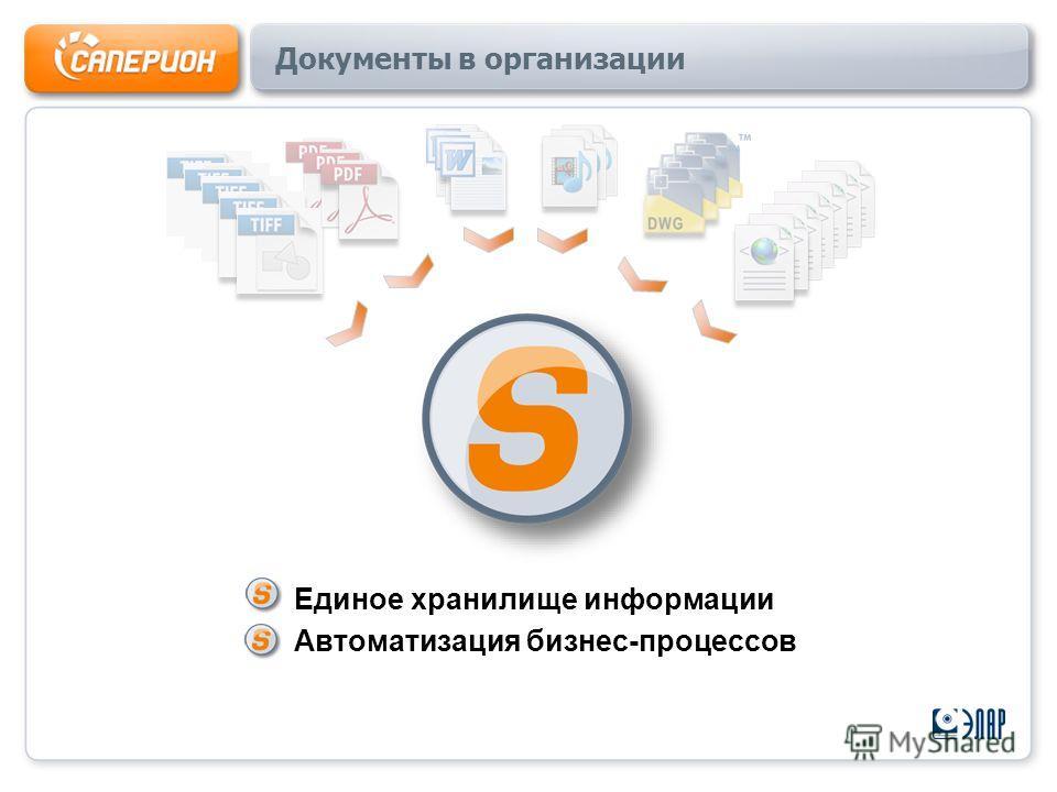 Документы в организации Единое хранилище информации Автоматизация бизнес-процессов