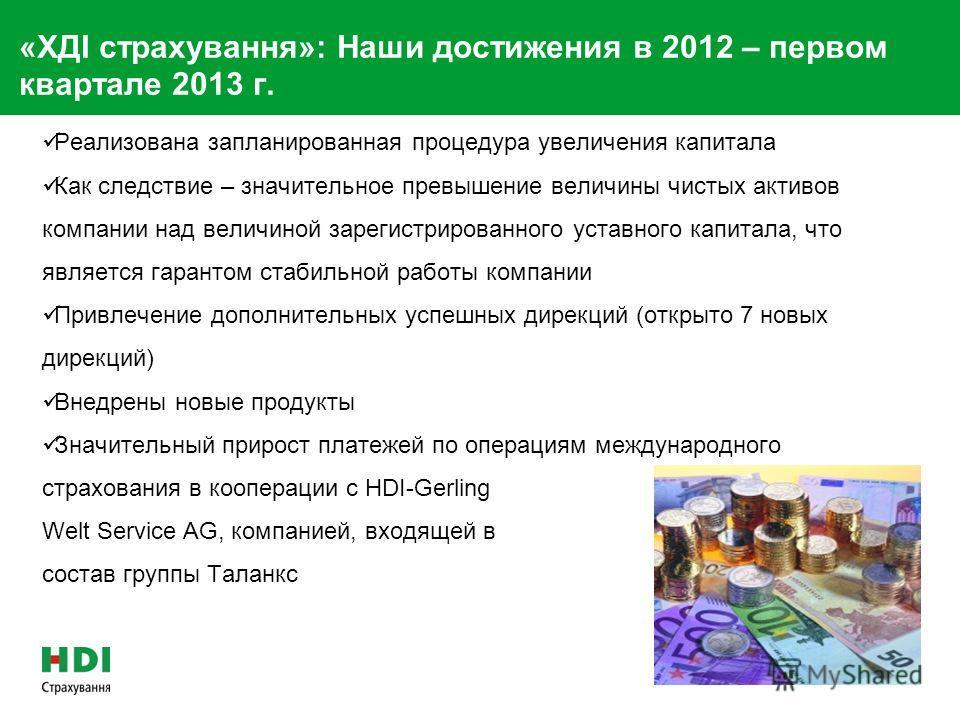 Наша сеть на 18.04.2013 Подразделения, открытые в конце 2012-1 квартале 2013 г