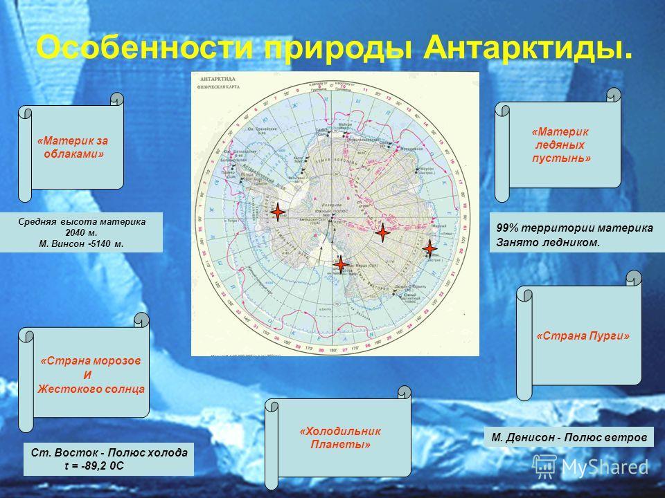 Особенности природы Антарктиды. «Материк за облаками» «Страна морозов И Жестокого солнца «Страна Пурги» «Материк ледяных пустынь» «Холодильник Планеты» Средняя высота материка 2040 м. М. Винсон -5140 м. Ст. Восток - Полюс холода t = -89,2 0С М. Денис
