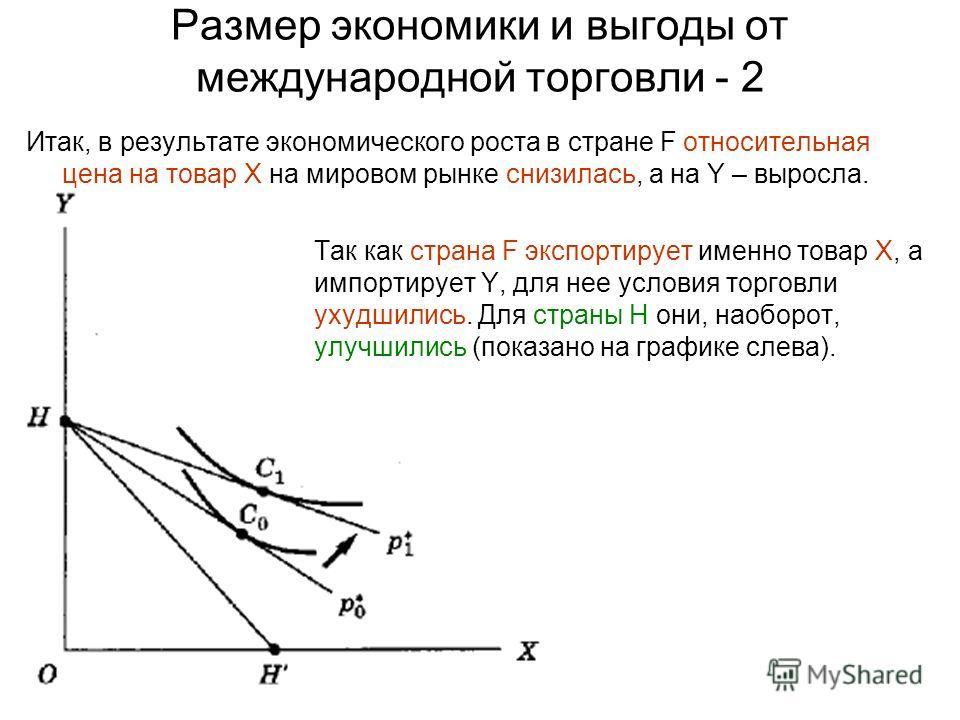 Размер экономики и выгоды от международной торговли - 2 Итак, в результате экономического роста в стране F относительная цена на товар X на мировом рынке снизилась, а на Y – выросла. Так как страна F экспортирует именно товар X, а импортирует Y, для